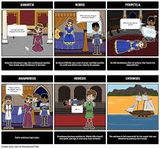 best othello resources images william othello tragic hero storyboard by rebeccaray