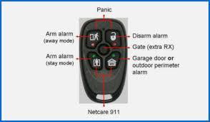 dsc alarm kits