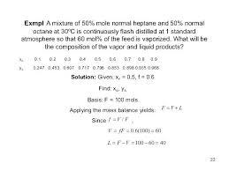 Two Stroke Mix Chart 2 Stroke Gas Mix Snapspan Info