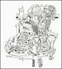 why triumph bsa motorcycle bearings are expensive classic triumph 650 engine diagram