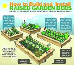raised garden bed on slope how to build elevated garden beds how to build and install
