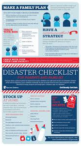 Emergency List Preparedness Save The Children