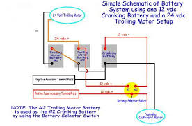 24 volt trolling motor wiring charger 24 dual trolling motor battery wiring diagram dual auto wiring