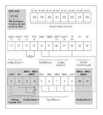 ac dc drives siemens micromaster siemens micromaster 440 control wiring diagram at Siemens Micromaster 440 Control Wiring Diagram