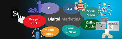 Image result for online marketing images