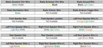 1997 ford windstar car stereo wiring diagram radiobuzz48 com