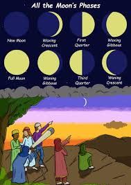 Phases Of The Moon Chart For Kids Illustrations Of The Moon Phases Muslim Kids Read