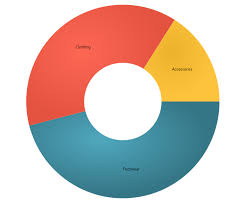 Doughnut Chart How To Build Xaml Doughnut Chart Infragistics Blog
