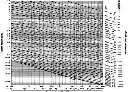Crains Petrophysical Handbook Water Resistivity Salinity