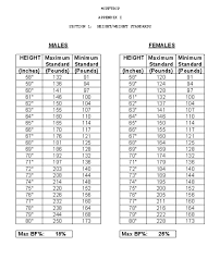 Usmc Bcp Calculator Marine Workout Chart Marine Corps Height