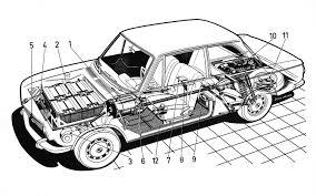 electric car motor diagram. Electric Car Motor Diagram