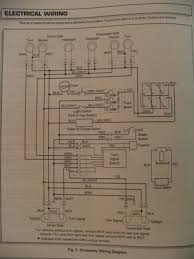 ezgo golf cart wiring diagram wiring diagram for ez go 36volt EZ Go Wiring Diagram 48V shared wiring basic ezgo golf cart problems golf cart, wiring diagram