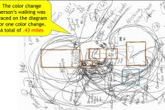 Spaghetti Chart Ppt Spaghetti Diagram Lean Six Sigma Diagram Change Management