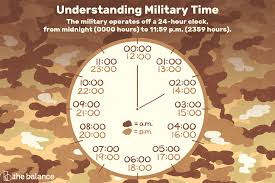 Military Zulu Time Chart The 24 Hour Military Time System