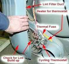 Sears Elite Dryer Manual Gas Dryers Posts In Series Repair Kenmore