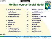 teamwork essay hnc social care professional assignment teamwork essay hnc social care