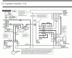 ignition system wiring diagram mustang fuse wiring diagrams wiring diagram shows wiring from the spout connector to the ignition control module mustang