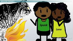 spunk by zora neale hurston summary analysis video lesson  spunk by zora neale hurston summary analysis video lesson transcript com