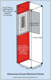 the word electrical panel cabinet the ashi reporter Home Breaker Panels Diagram the word 19 art panel clearance jpg home circuit breaker panel diagram