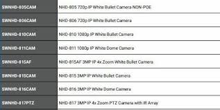 Replacement For Nhd 815cam Camera Swann Support Community