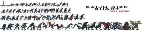 Kaiju Size Chart In 2019 Kaiju Size Chart Godzilla Size