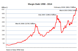 Long Term Charts Of Us National Debt To Gdp Stock Ideas
