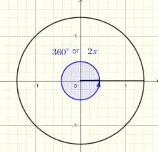 Convert Angles From Degrees To Radians Trigonometry Calculator