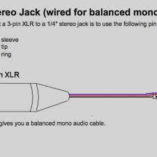 xlr jack wiring diagram view diagram wire center \u2022 Club Car Wiring Diagram diagrams further 5 pin xlr wiring diagram on xlr plug wiring color rh pawmetto co telex wiring diagram xlr to clear com female xlr wiring diagram