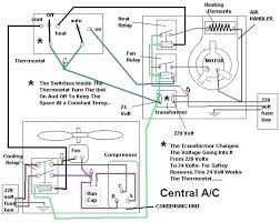 central ac how it works air conditioner wiring diagram window Diagram of Central Air Conditioner at Thermostat Wiring Diagram For Central Air