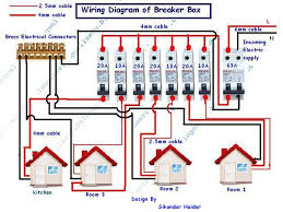 how to wire and instill a breaker box circuit breaker box wiring diagram