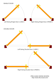 exterior door dimensions. orientation of pre-hung swing door. file size: 89 kb exterior door dimensions