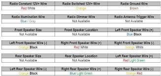 vw jetta radio wiring diagram within webtor me 2000 vw jetta stereo wiring diagram vw jetta radio wiring diagram within