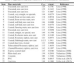 Table 1 From Relationship Between Hazen William Coefficient