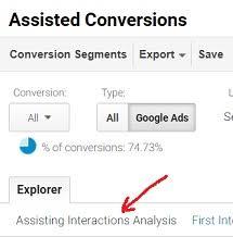 Attribution Modelling In Google Ads Adwords Tutorial