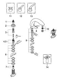 grohe bathroom sink drain parts. parts breakdown for grohe roman tub filler faucet bathroom sink drain m