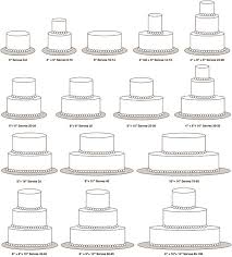 Wedding Cake Size Chart 11 30 Round Tiered Cakes Serving People Photo Round Cake