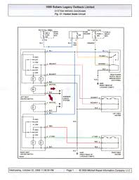 2016 subaru forester wiring diagram data wiring diagrams \u2022 Car Audio Speaker Wiring Diagram 2015 subaru forester wiring diagram electrical work wiring diagram u2022 rh wiringdiagramshop today subaru forester 2016 wiring diagram 2001 subaru forester