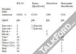 parrot mki9200 wiring diagram wiring diagram parrot bluetooth ck3100 wiring diagram schematics and