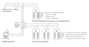 wiring diagram for a generator wiring image wiring caterpillar generator wiring diagram wiring diagram and hernes on wiring diagram for a generator