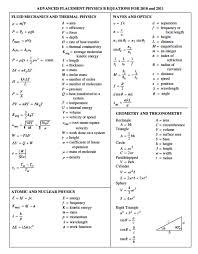 ap physics b equation sheet