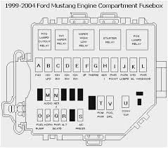 2004 mustang fuse diagram wiring diagram fascinating 2004 mustang fuse box wiring diagram today 2004 mustang gt fuse diagram 2004 mustang fuse diagram