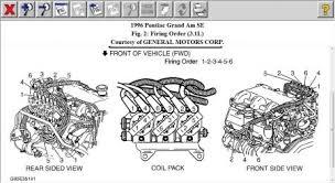 97 grand am engine diagram 97 auto wiring diagram schematic pontiac grand prix power steering diagram pontiac image on 97 grand am engine diagram