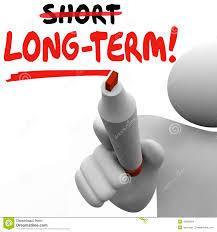 long term goals clipart  long term word vs short better results longer later investment
