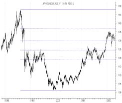 Международные финансовые рынки курсовая Зарабатывай на forex  Международные финансовые рынки