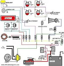 wiring diagram for harley davidson the wiring diagram harley davidson wiring diagrams and schematics wiring diagram