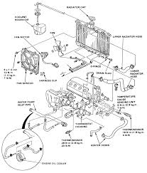 2000 honda cooling system diagram wiring diagram