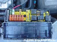 fuses how wires fuses and connectors work howstuffworks engine compartment fuse panel