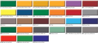Xo Rust Paint Color Chart