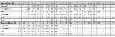 78 Veritable Mountain Bike Shoe Size Conversion Chart
