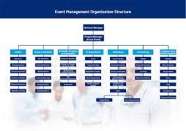 Event Company Organizational Chart Event Management Organizational Chart Related Keywords